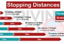 Stop Tailgating!